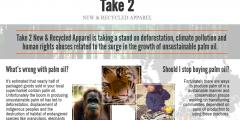 Take 2's Responsible Palm Oil Fund